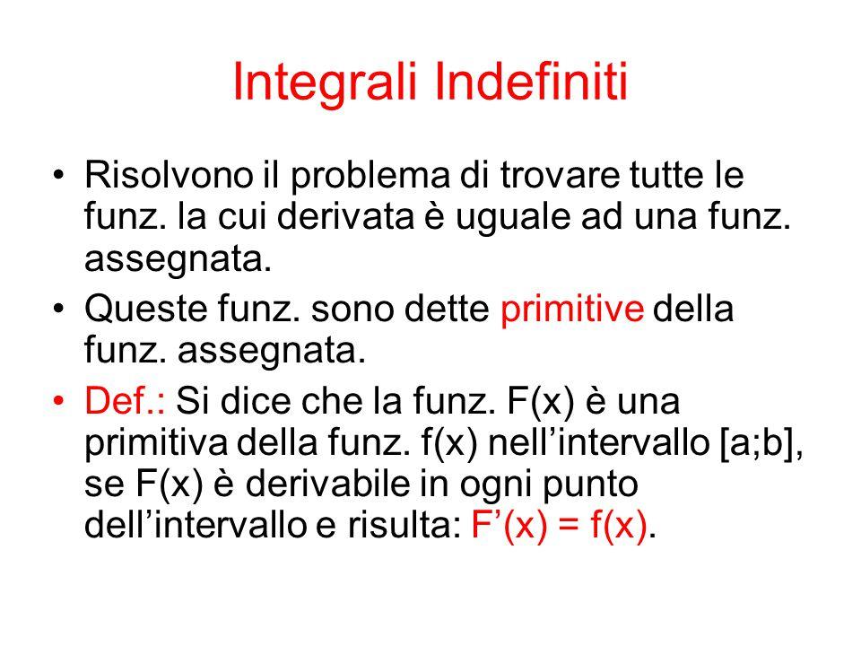 Integrali Indefiniti Risolvono il problema di trovare tutte le funz. la cui derivata è uguale ad una funz. assegnata. Queste funz. sono dette primitiv