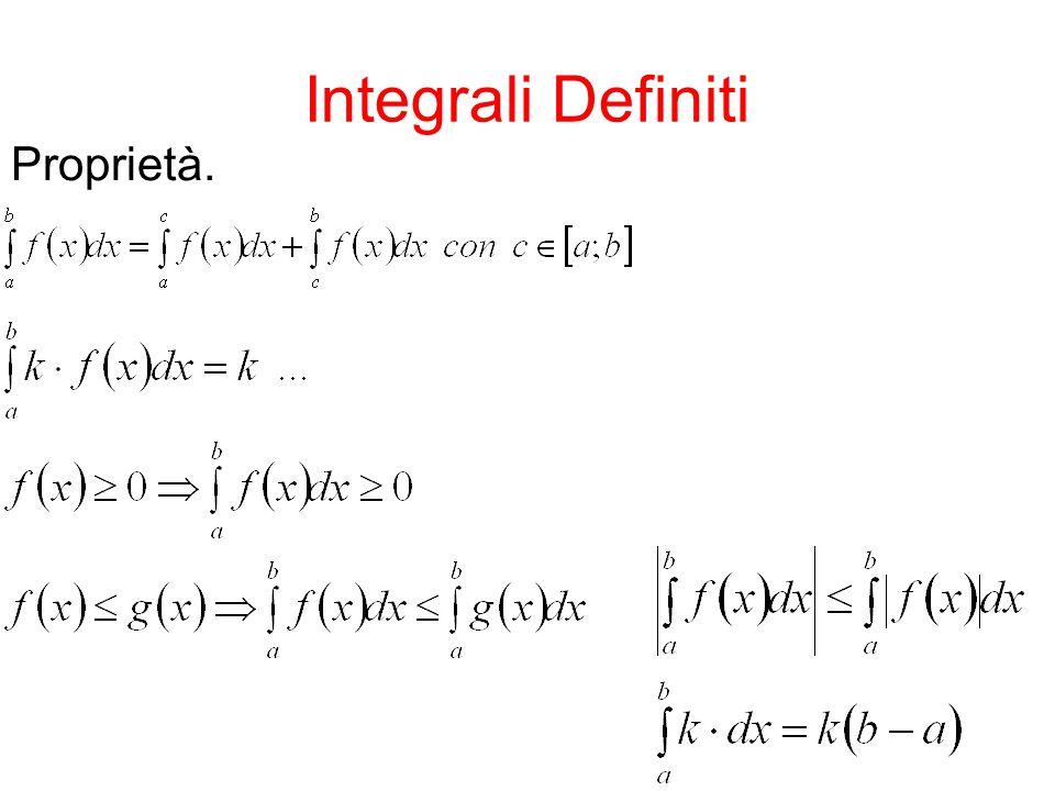 Integrali Definiti Teoremi fondamentali del calcolo integrale.
