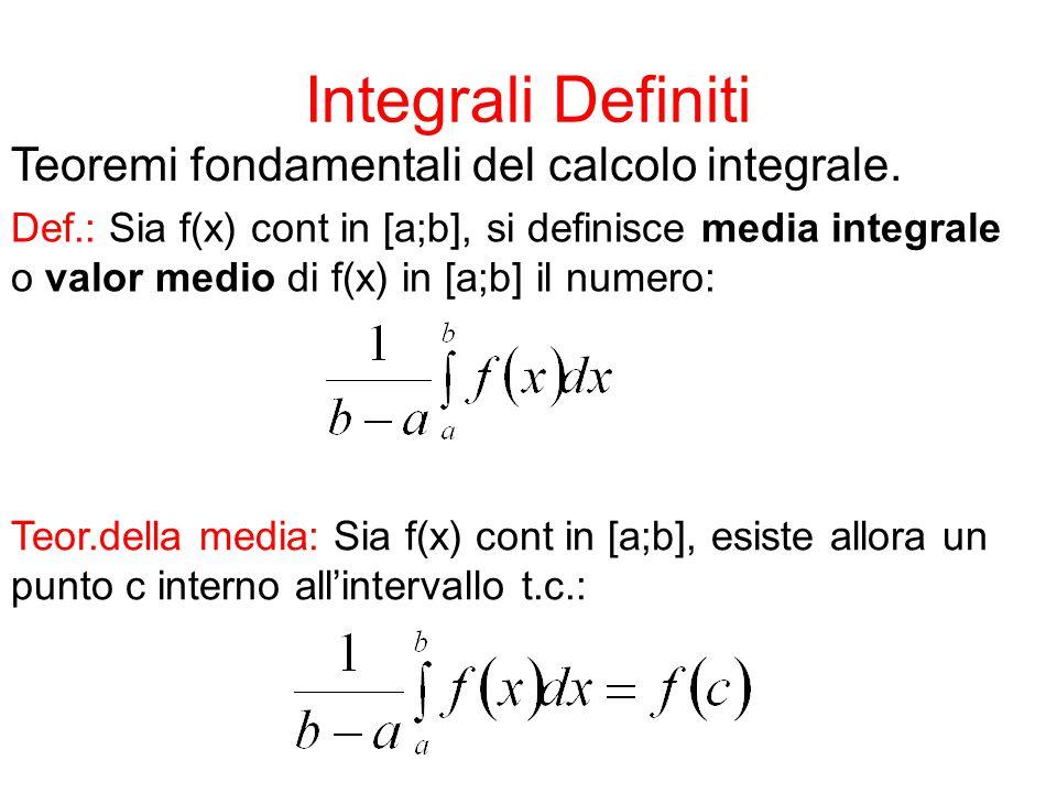 Integrali Definiti Teoremi fondamentali del calcolo integrale. Def.: Sia f(x) cont in [a;b], si definisce media integrale o valor medio di f(x) in [a;