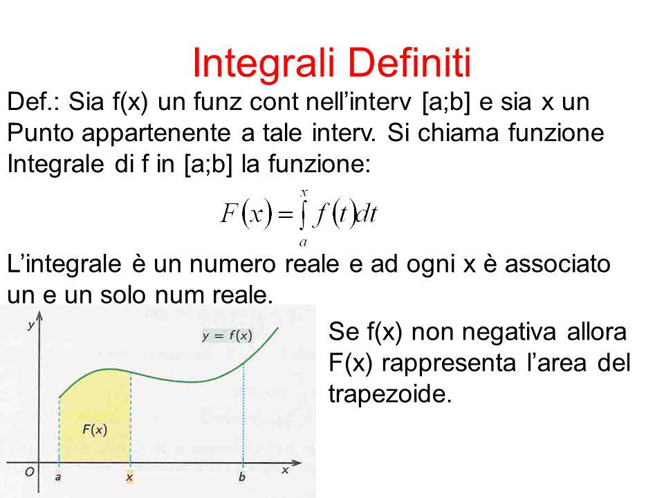 Integrali Definiti Def.: Sia f(x) un funz cont nell'interv [a;b] e sia x un Punto appartenente a tale interv. Si chiama funzione Integrale di f in [a;