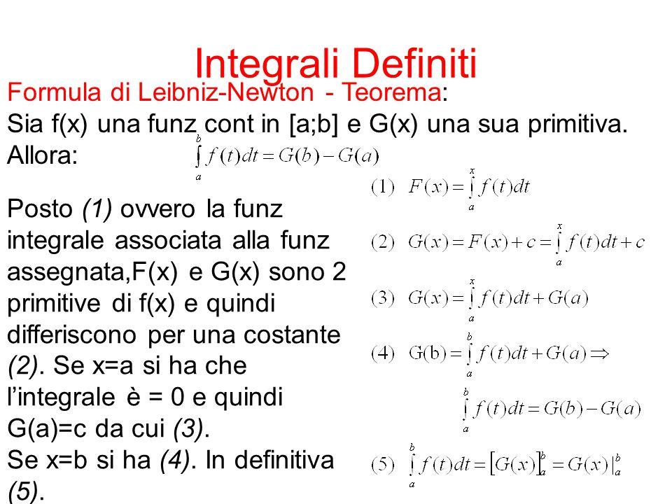 Integrali Definiti Formula di Leibniz-Newton - Teorema: Sia f(x) una funz cont in [a;b] e G(x) una sua primitiva. Allora: Posto (1) ovvero la funz int
