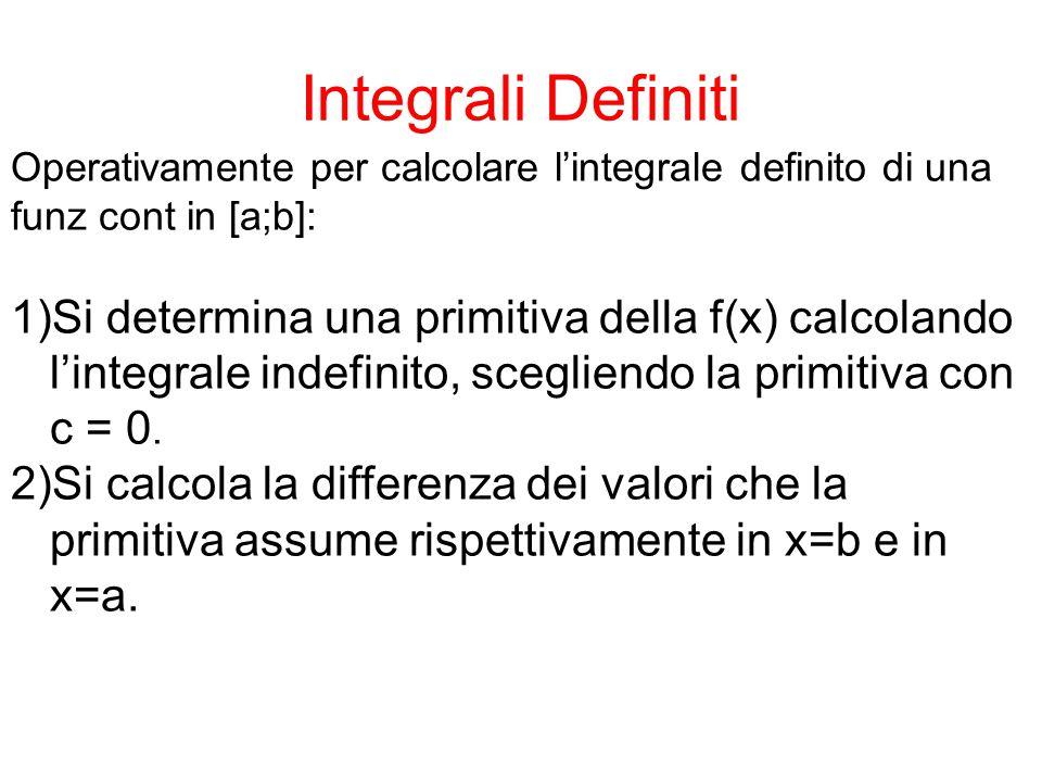 Integrali Definiti Operativamente per calcolare l'integrale definito di una funz cont in [a;b]: 1)Si determina una primitiva della f(x) calcolando l'i