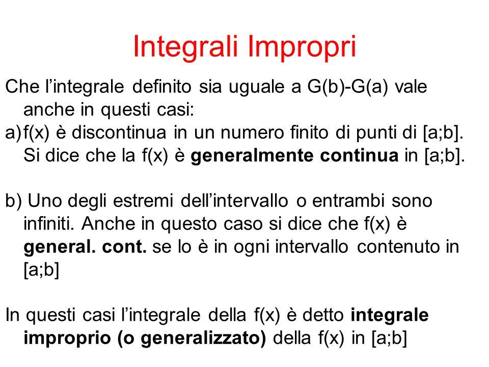 Integrali Impropri In un intervallo limitato: 1) f(x) funz cont in tutti i punti di [a;b), escluso b 2) f(x) funz cont in tutti i punti di (a;b], escluso a 3) f(x) funz cont in tutti i punti di (a;b), ma non in a e b 4) f(x) funz cont in [a;c) U (c;b], escluso un punto c