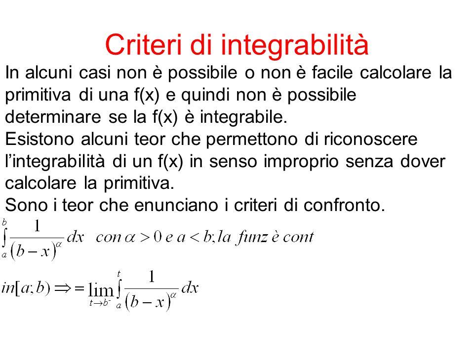 Criteri di integrabilità In alcuni casi non è possibile o non è facile calcolare la primitiva di una f(x) e quindi non è possibile determinare se la f