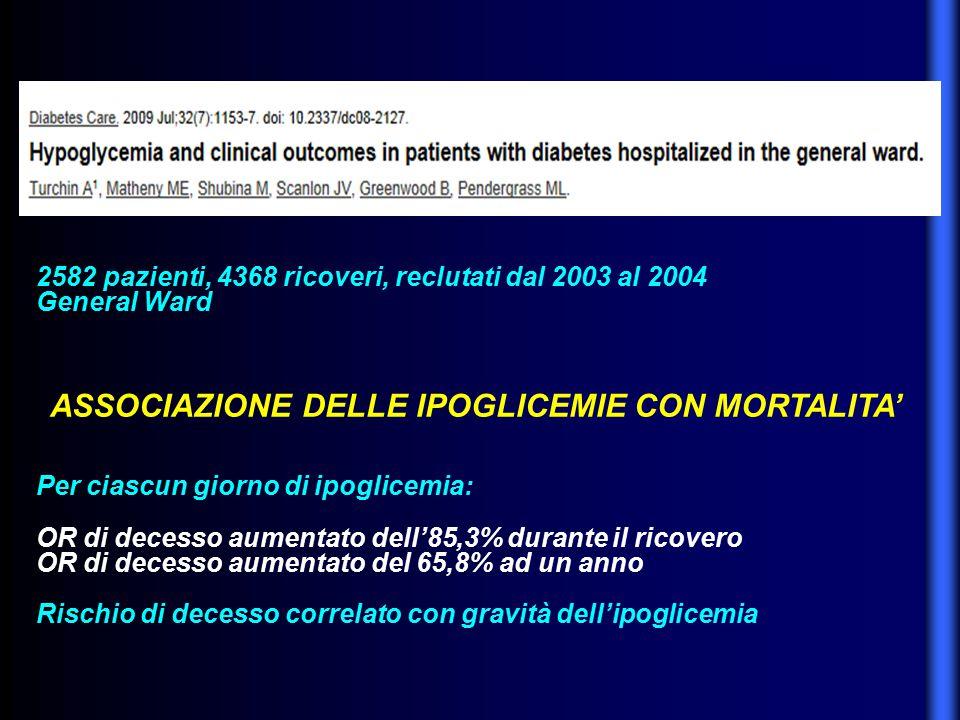 2582 pazienti, 4368 ricoveri, reclutati dal 2003 al 2004 General Ward ASSOCIAZIONE DELLE IPOGLICEMIE CON MORTALITA' Per ciascun giorno di ipoglicemia: