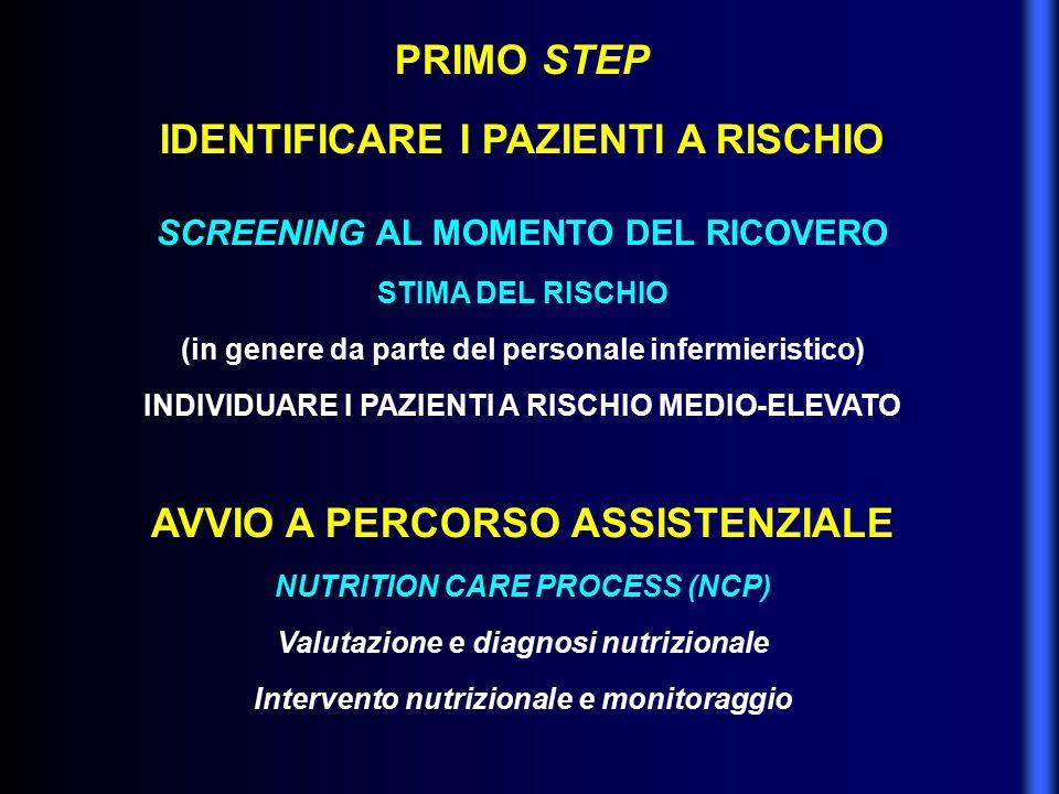 PRIMO STEP IDENTIFICARE I PAZIENTI A RISCHIO SCREENING AL MOMENTO DEL RICOVERO STIMA DEL RISCHIO (in genere da parte del personale infermieristico) IN