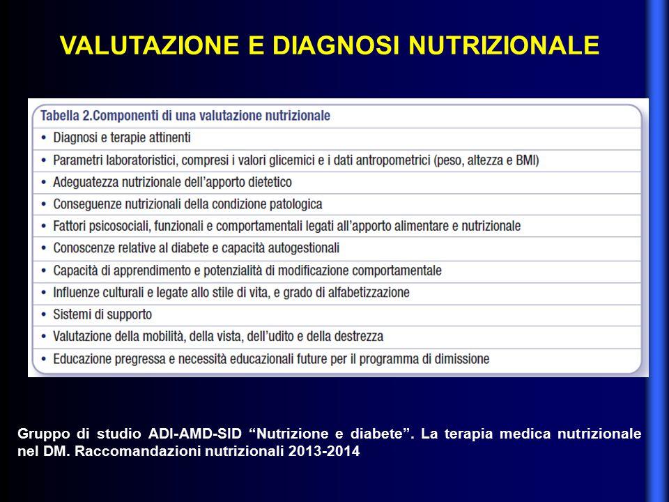 """VALUTAZIONE E DIAGNOSI NUTRIZIONALE Gruppo di studio ADI-AMD-SID """"Nutrizione e diabete"""". La terapia medica nutrizionale nel DM. Raccomandazioni nutriz"""