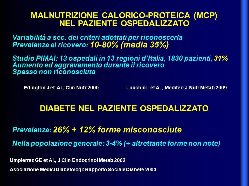 MALNUTRIZIONE CALORICO-PROTEICA (MCP) NEL PAZIENTE OSPEDALIZZATO Variabilità a sec. dei criteri adottati per riconoscerla Prevalenza al ricovero: 10-8