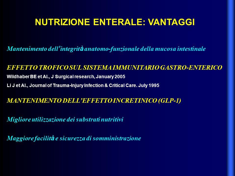 NUTRIZIONE ENTERALE: VANTAGGI Mantenimento dell ' integrit à anatomo-funzionale della mucosa intestinale EFFETTO TROFICO SUL SISTEMA IMMUNITARIO GASTR
