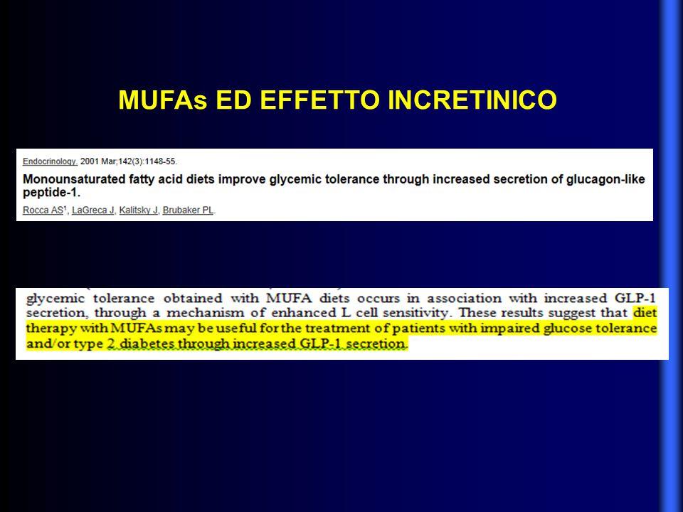 MUFAs ED EFFETTO INCRETINICO