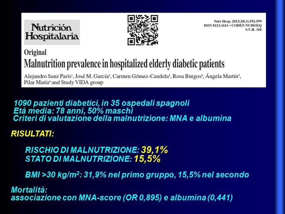 1090 pazienti diabetici, in 35 ospedali spagnoli Età media: 78 anni, 50% maschi Criteri di valutazione della malnutrizione: MNA e albumina RISULTATI: