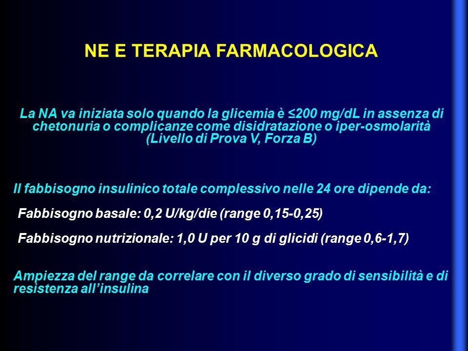 NE E TERAPIA FARMACOLOGICA La NA va iniziata solo quando la glicemia è ≤200 mg/dL in assenza di chetonuria o complicanze come disidratazione o iper-os