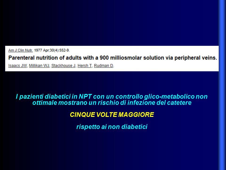 I pazienti diabetici in NPT con un controllo glico-metabolico non ottimale mostrano un rischio di infezione del catetere CINQUE VOLTE MAGGIORE rispett
