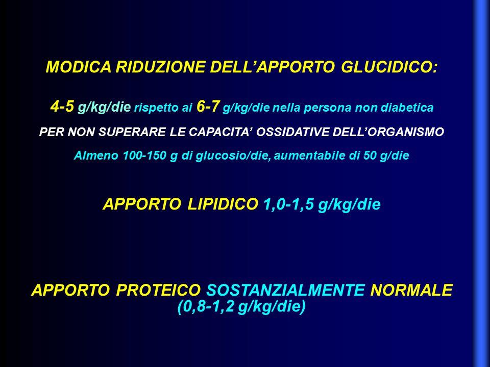 MODICA RIDUZIONE DELL'APPORTO GLUCIDICO: 4-5 g/kg/die rispetto ai 6-7 g/kg/die nella persona non diabetica PER NON SUPERARE LE CAPACITA' OSSIDATIVE DE