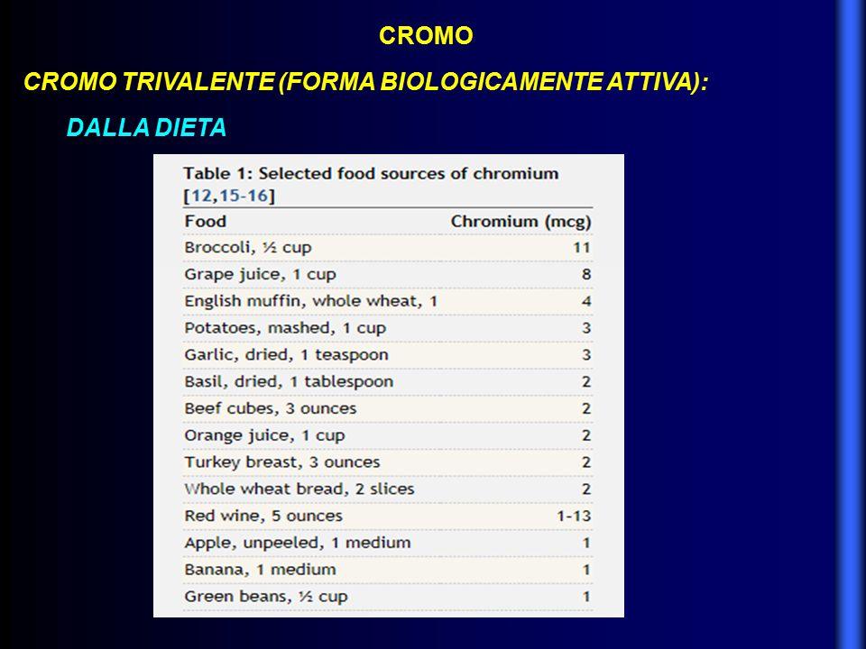 CROMO CROMO TRIVALENTE (FORMA BIOLOGICAMENTE ATTIVA): DALLA DIETA