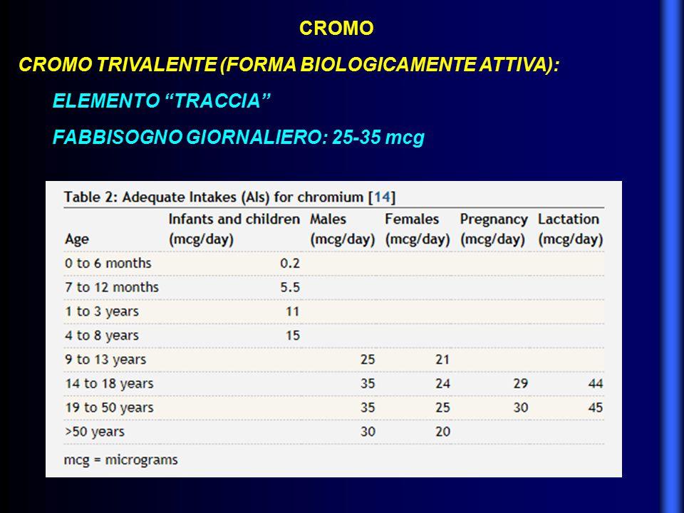 """CROMO CROMO TRIVALENTE (FORMA BIOLOGICAMENTE ATTIVA): ELEMENTO """"TRACCIA"""" FABBISOGNO GIORNALIERO: 25-35 mcg"""