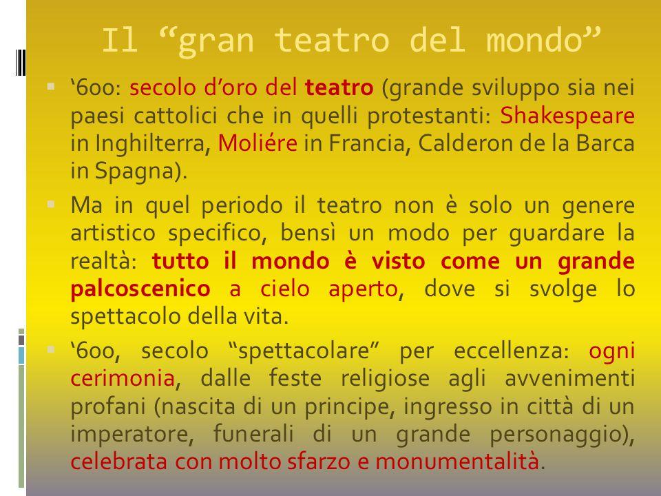 """Il """"gran teatro del mondo""""  '600: secolo d'oro del teatro (grande sviluppo sia nei paesi cattolici che in quelli protestanti: Shakespeare in Inghilte"""