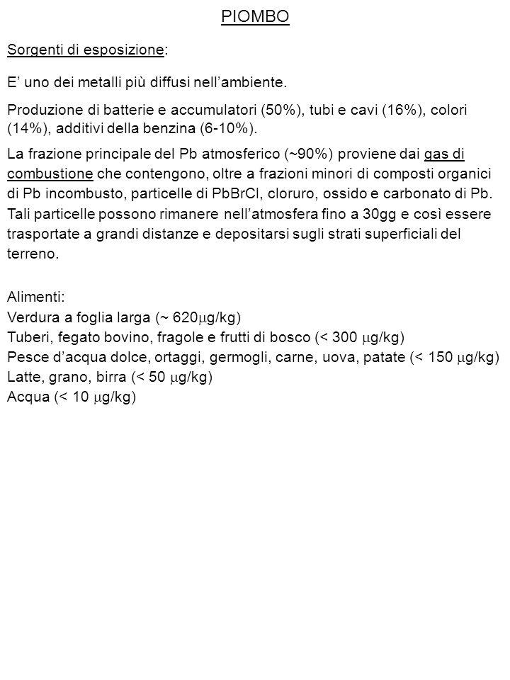PIOMBO Sorgenti di esposizione: E' uno dei metalli più diffusi nell'ambiente. Produzione di batterie e accumulatori (50%), tubi e cavi (16%), colori (