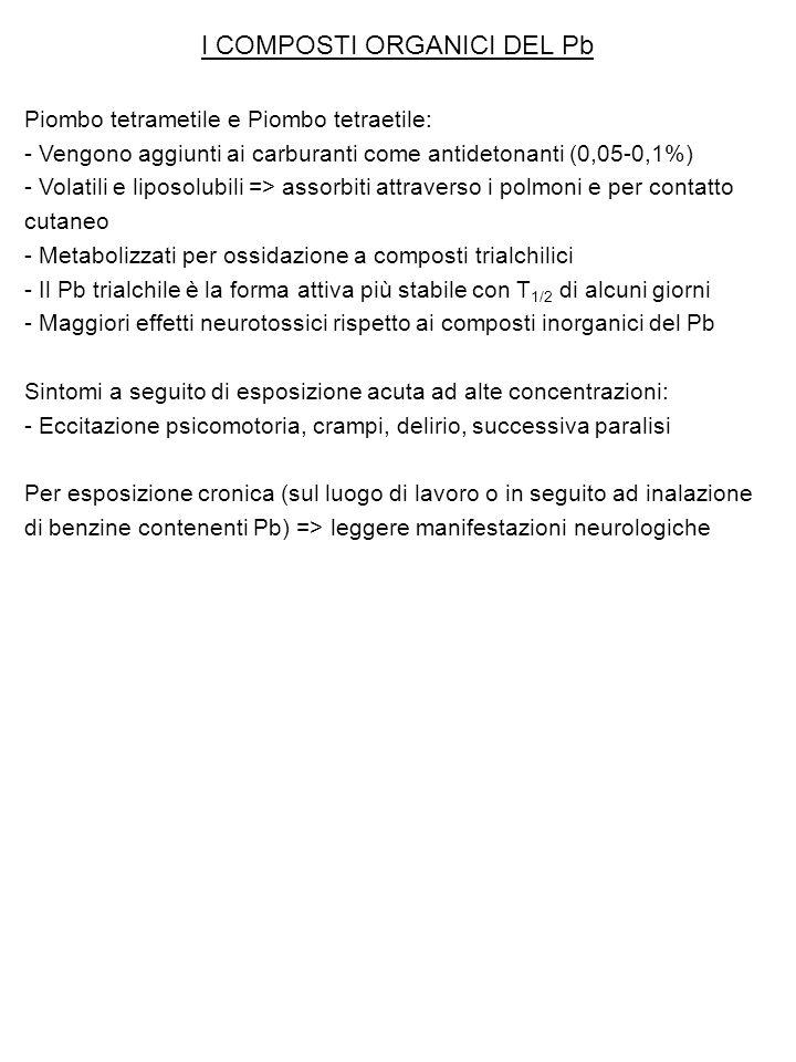 I COMPOSTI ORGANICI DEL Pb Piombo tetrametile e Piombo tetraetile: - Vengono aggiunti ai carburanti come antidetonanti (0,05-0,1%) - Volatili e liposo