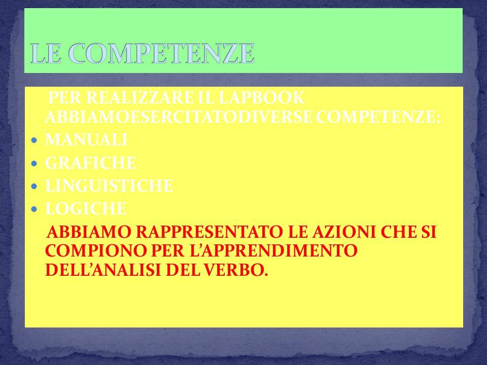 PER REALIZZARE IL LAPBOOK ABBIAMOESERCITATODIVERSE COMPETENZE: MANUALI GRAFICHE LINGUISTICHE LOGICHE ABBIAMO RAPPRESENTATO LE AZIONI CHE SI COMPIONO P