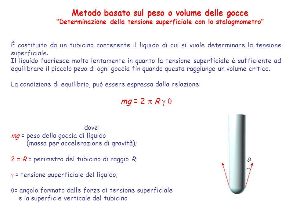 """Metodo basato sul peso o volume delle gocce """"Determinazione della tensione superficiale con lo stalagmometro"""" È costituito da un tubicino contenente i"""
