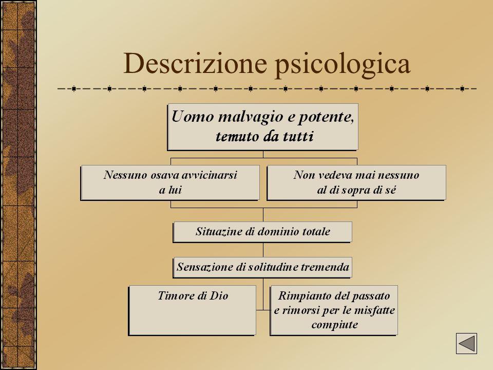 Descrizione psicologica