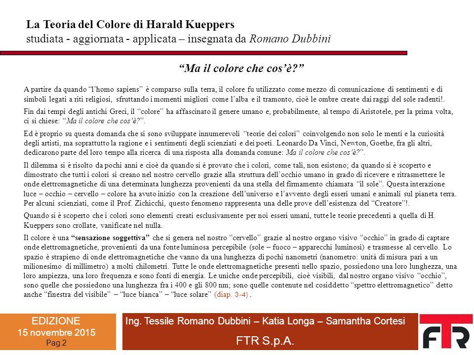 """La Teoria del Colore di Harald Kueppers studiata - aggiornata - applicata – insegnata da Romano Dubbini """"Ma il colore che cos'è?"""" A partire da quando"""