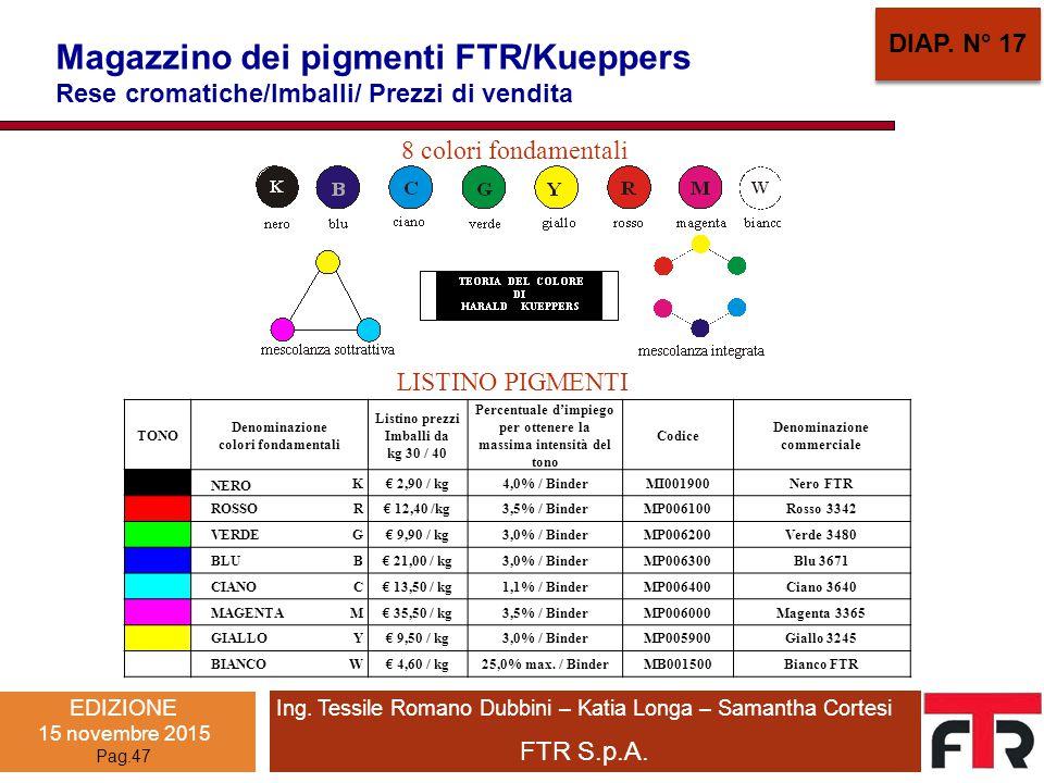 Magazzino dei pigmenti FTR/Kueppers Rese cromatiche/Imballi/ Prezzi di vendita DIAP. N° 17 TONO Denominazione colori fondamentali Listino prezzi Imbal