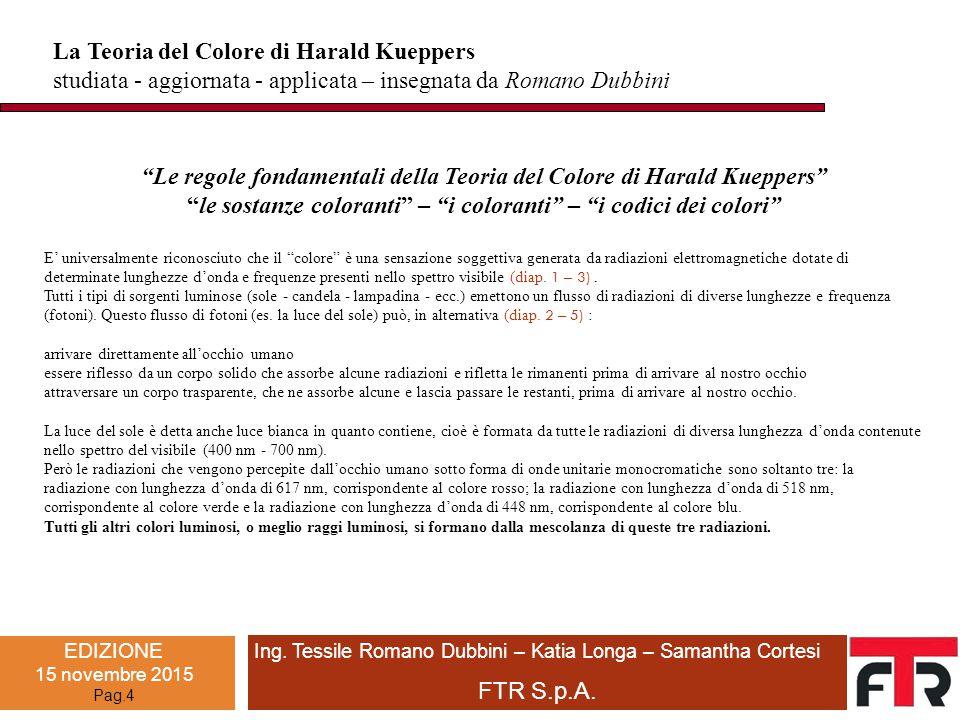 """La Teoria del Colore di Harald Kueppers studiata - aggiornata - applicata – insegnata da Romano Dubbini """"Le regole fondamentali della Teoria del Color"""