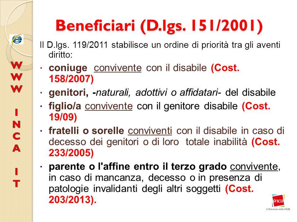 Beneficiari (D.lgs. 151/2001) Il D.lgs. 119/2011 stabilisce un ordine di priorità tra gli aventi diritto: coniuge convivente con il disabile (Cost. 15