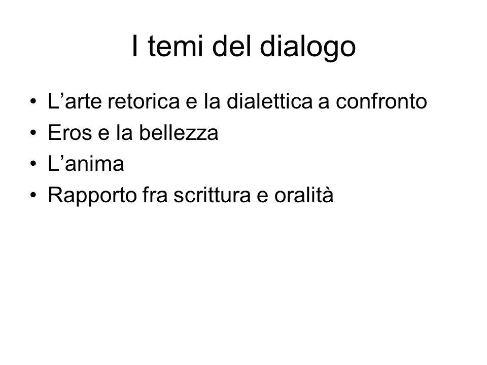 Il prologo Incontro di Socrate con Fedro (227a - 230e) Incontro fra Fedro e Socrate per discutere sul modo di scrivere dei discorsi L'argomento è la retorica, l'arte di fare discorsi.