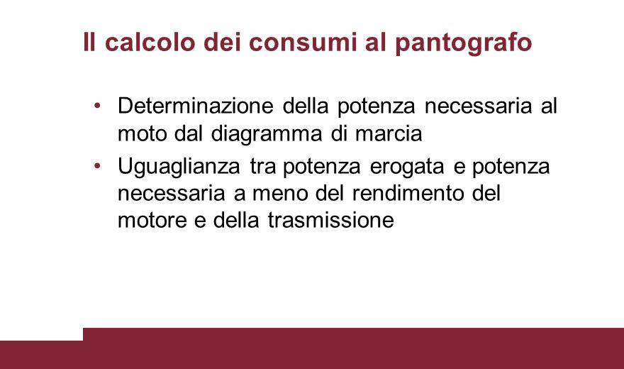 Il calcolo dei consumi al pantografo Determinazione della potenza necessaria al moto dal diagramma di marcia Uguaglianza tra potenza erogata e potenza