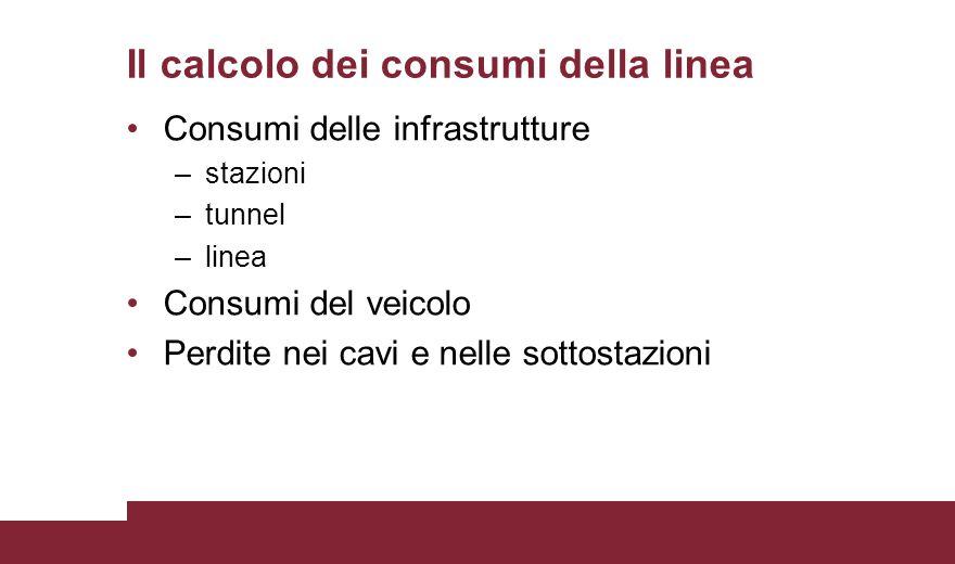 Il calcolo dei consumi della linea Consumi delle infrastrutture –stazioni –tunnel –linea Consumi del veicolo Perdite nei cavi e nelle sottostazioni