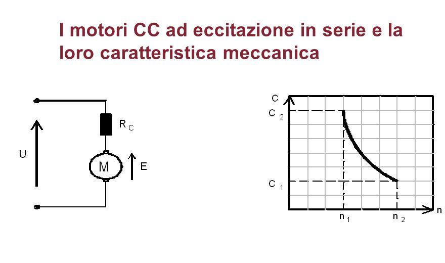 I motori CC ad eccitazione in serie e la loro caratteristica meccanica