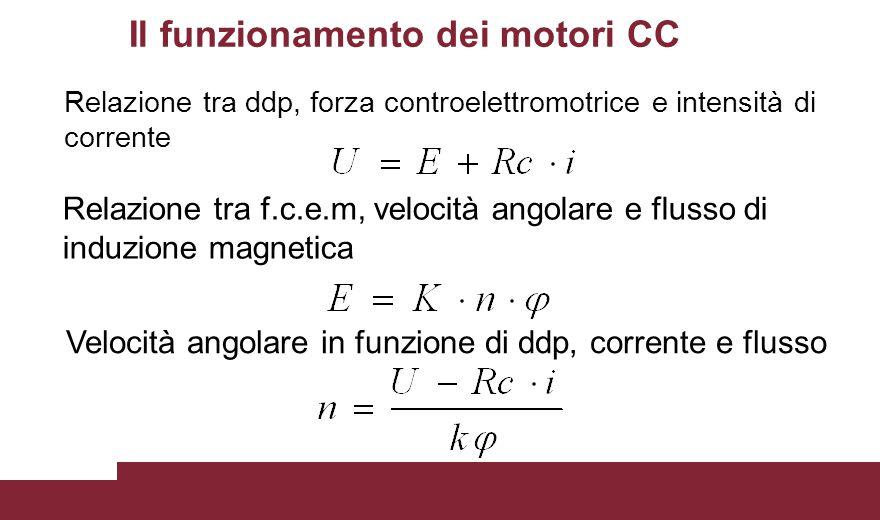 Il funzionamento dei motori CC Relazione tra ddp, forza controelettromotrice e intensità di corrente Relazione tra f.c.e.m, velocità angolare e flusso