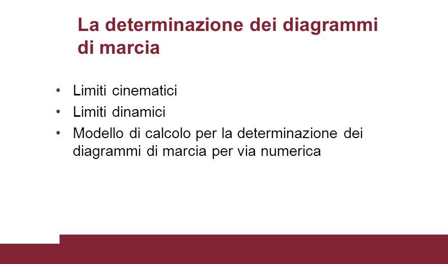 La determinazione dei diagrammi di marcia Limiti cinematici Limiti dinamici Modello di calcolo per la determinazione dei diagrammi di marcia per via n