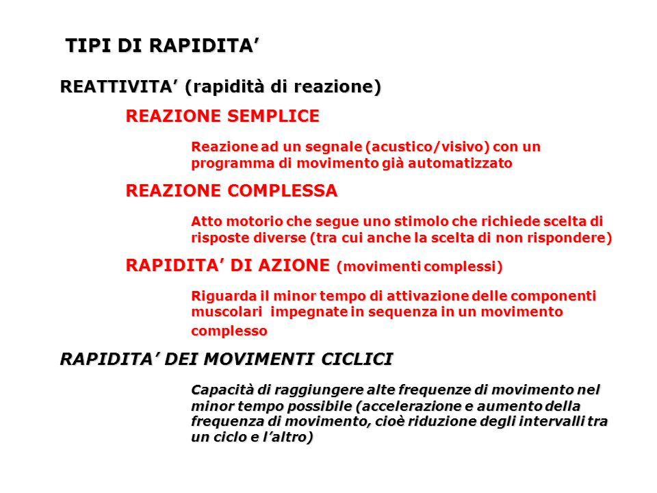 TIPI DI RAPIDITA' REATTIVITA' (rapidità di reazione) REAZIONE SEMPLICE Reazione ad un segnale (acustico/visivo) con un programma di movimento già auto
