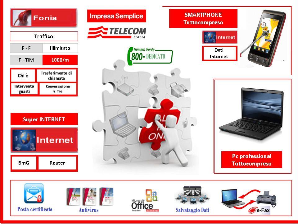 GRUPPO TELECOM ITALIA Traffico F - F Illimitato F - TIM1000/m Non dovrà più preoccuparsi delle tariffe telefoniche, perche avrà con il servizio tutto incluso, tutte le telefonate nazionali incluse e illimitate.