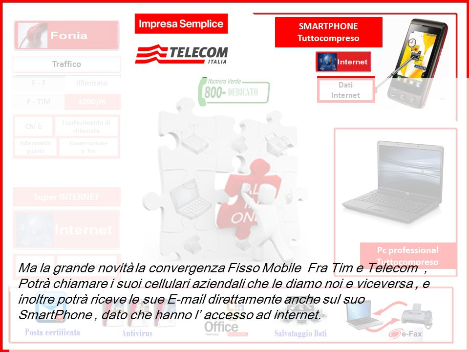 GRUPPO TELECOM ITALIA Traffico F - F Illimitato F - TIM1000/m BmGRouter Super INTERNET Pc professional Tuttocompreso SMARTPHONE Tuttocompreso Dati Int