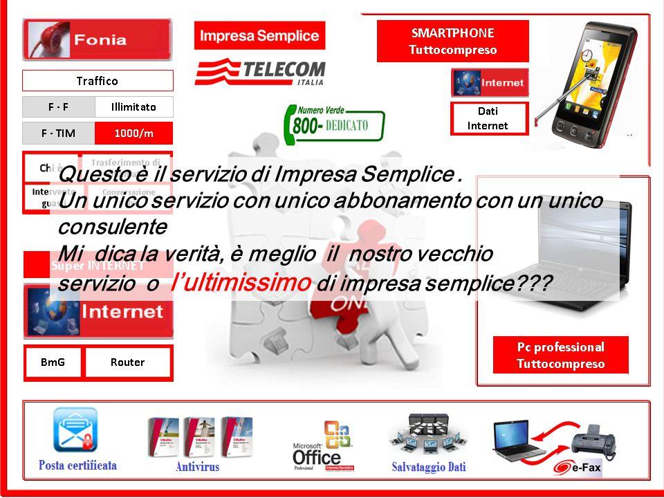 GRUPPO TELECOM ITALIA Tecnica Finale 1 Questo è il servizio di Impresa Semplice.