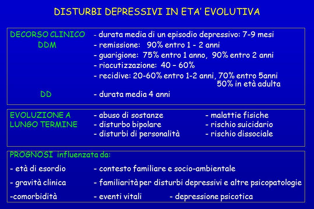 DISTURBI DEPRESSIVI IN ETA' EVOLUTIVA DECORSO CLINICO - durata media di un episodio depressivo: 7-9 mesi DDM- remissione: 90% entro 1 - 2 anni - guari