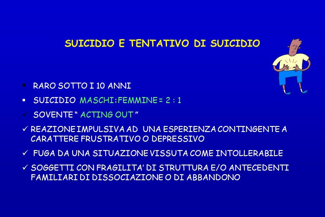 """SUICIDIO E TENTATIVO DI SUICIDIO  RARO SOTTO I 10 ANNI  SUICIDIO MASCHI:FEMMINE = 2 : 1 SOVENTE """" ACTING OUT """" REAZIONE IMPULSIVA AD UNA ESPERIENZA"""