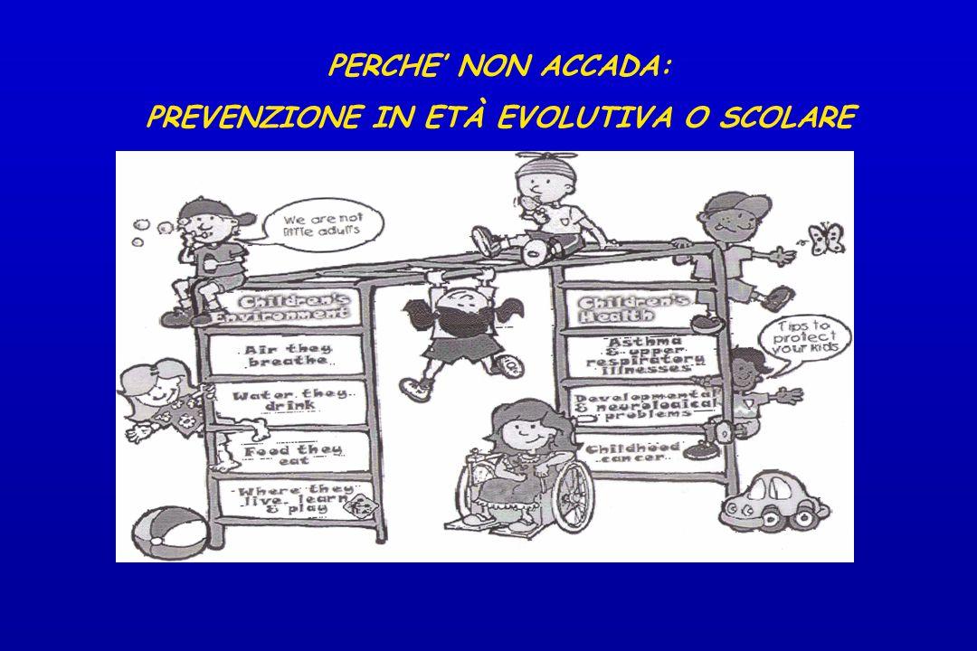 PERCHE' NON ACCADA: PREVENZIONE IN ETÀ EVOLUTIVA O SCOLARE