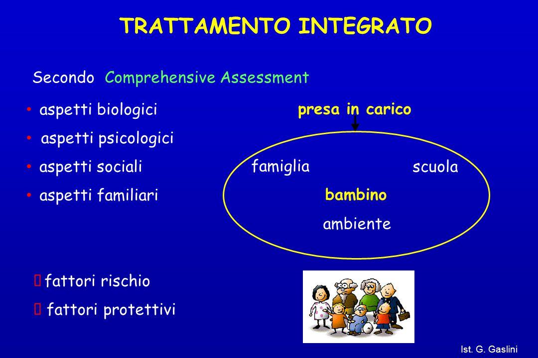 TRATTAMENTO INTEGRATO SecondoComprehensive Assessment aspetti biologicipresa in carico aspetti psicologici aspetti sociali famiglia scuola aspetti fam