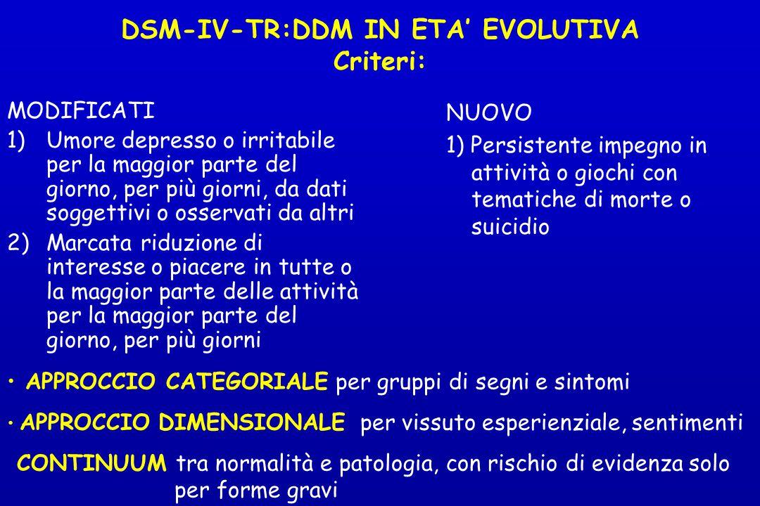 DSM-IV-TR:DDM IN ETA' EVOLUTIVA Criteri: MODIFICATI 1)Umore depresso o irritabile per la maggior parte del giorno, per più giorni, da dati soggettivi