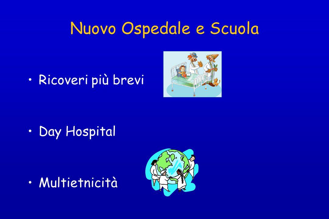 Nuovo Ospedale e Scuola Ricoveri più brevi Day Hospital Multietnicità