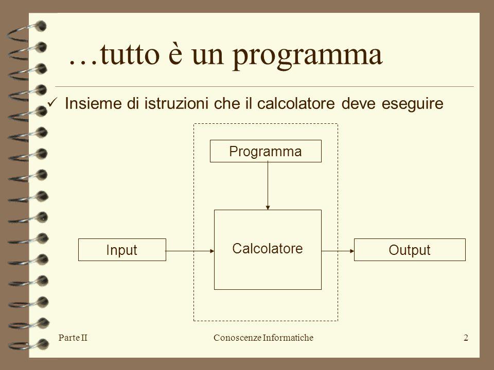 Conoscenze Informatiche2 …tutto è un programma Insieme di istruzioni che il calcolatore deve eseguire Calcolatore ProgrammaInputOutput