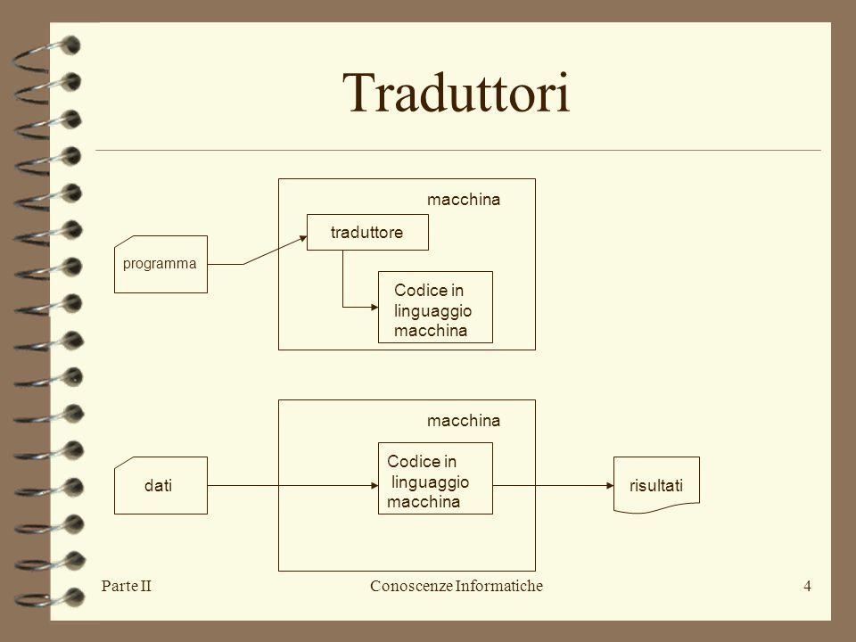 Parte IIConoscenze Informatiche4 Traduttori traduttore programma macchina Codice in linguaggio macchina dati macchina Codice in linguaggio macchina ri