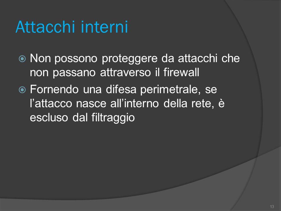 Attacchi interni  Non possono proteggere da attacchi che non passano attraverso il firewall  Fornendo una difesa perimetrale, se l'attacco nasce all'interno della rete, è escluso dal filtraggio 13