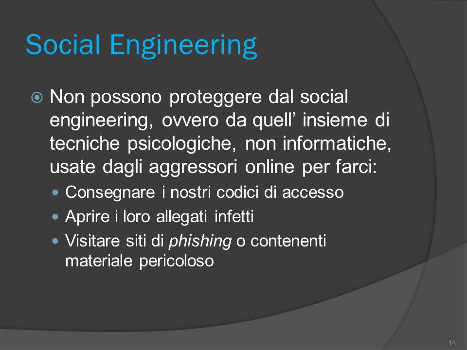 Social Engineering  Non possono proteggere dal social engineering, ovvero da quell' insieme di tecniche psicologiche, non informatiche, usate dagli a